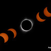 Stages of the eclipse