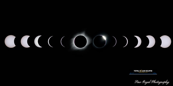 2017 Solar Eclipse Composite