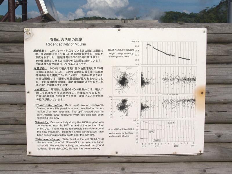 One of the few signs in english describing the March of 2000 eruption.
