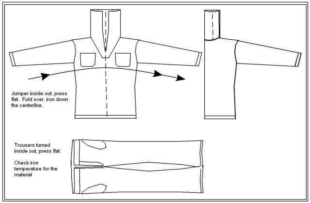 Instructions for pressing Dress Blues and Whites.