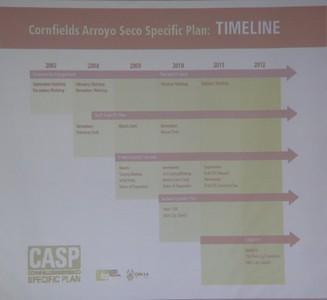 CASP Public Meeting