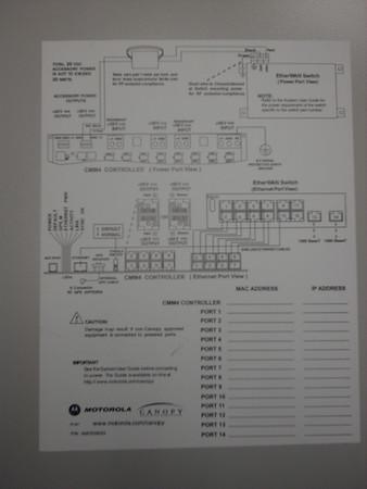 Documentation sticker from CMM4 lid