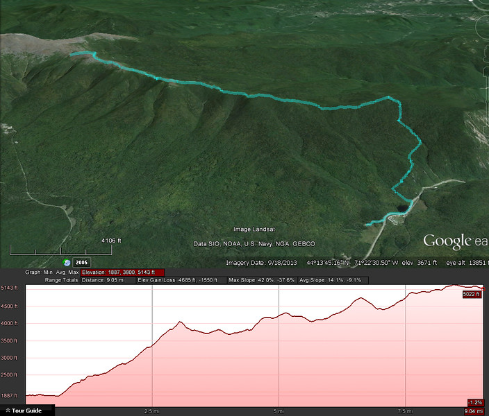 A Google Earth representation of day 1 of the hike... starting on the right and going to the left