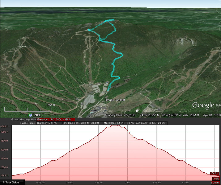 A Google Earth representation of the hike.  Out and back mostly on the Long Trail with a small counterclockwise loop at the top