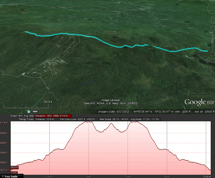 A Google Earth representation of the hike.  Out and back from the starting point on the right