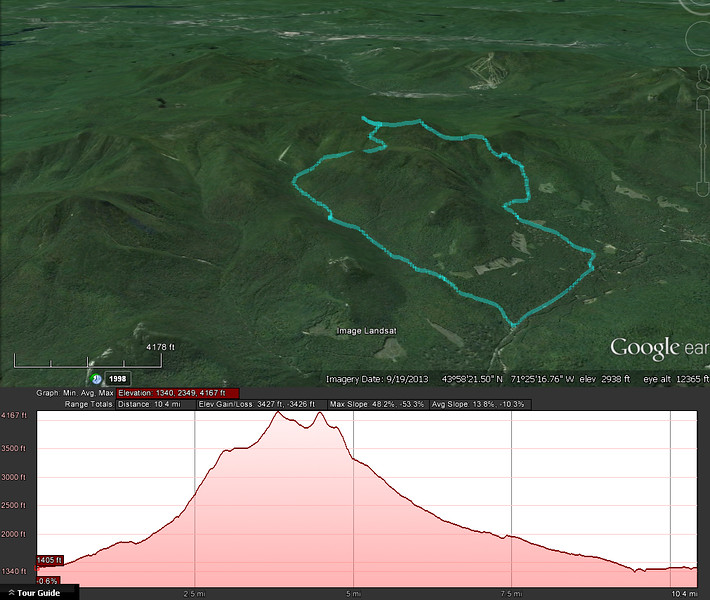 A Google Earth representation of the hike.  A counter clockwise loop with a bit or road walk at the end