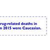 Drug deaths 8