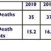 Drug deaths 1