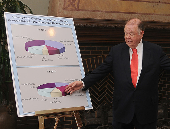 University of Oklahoma president David L. Boren used charts Monday, April 30, 2012, to compare current revenue sources with those of 1980  in his talk about OU's budget. Photo by Jerry Laizure
