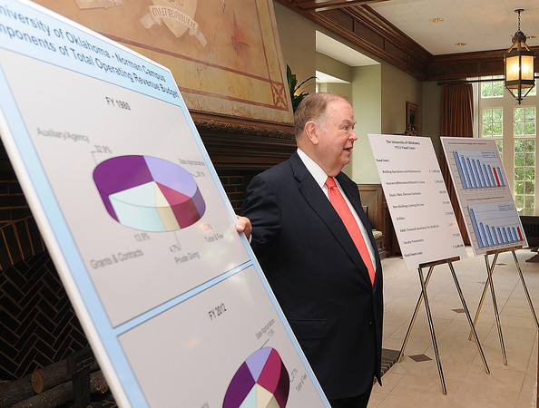 University of Oklahoma president David L. Boren used charts Monday, April 30, 2012, in his talk about OU's budget. Photo by Jerry Laizure