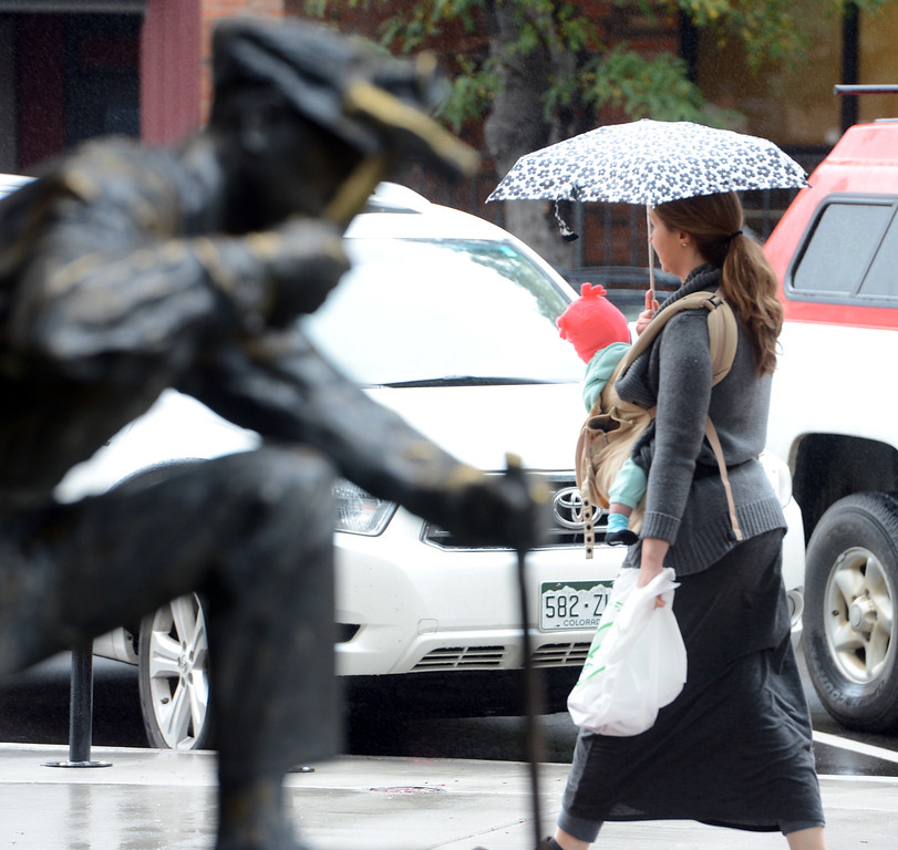 Boulder Umbrella Weather