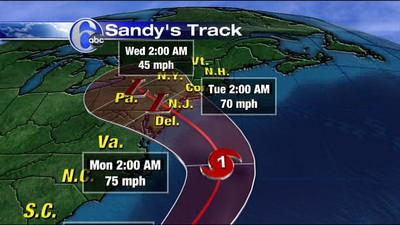 Hurricane Sandy October 29 to 30 2012