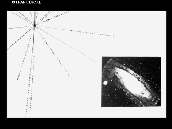 Solar location map, Frank Drake
