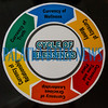 The group bases their efforts on the writings of Eric H. F. Law and has this diagram of the Cycle of Blessings at the center of their turning table. Fran Ruchalski/Palatka Daily News