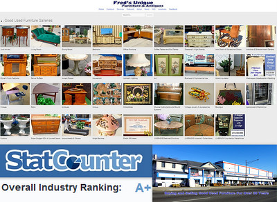 Fred's Unique Furniture Website Ranked A+ By Statcounter