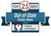 Chadron State College is Number 8 in Value College's ranking of the Top 25 Lowest Out-of-State Tuition Colleges for 2019.