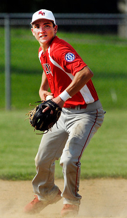 Madison County Elite shortstop Eddie Boner sets to throw to first base in their championship game against Elwood.
