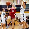 Basketball PH