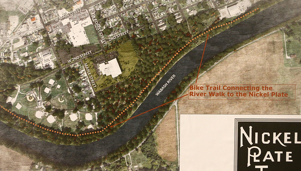 Riverview Landing Project Peru