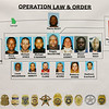 Operation Law & Order
