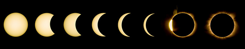 Phases of the Great American Eclipse || Kentucky