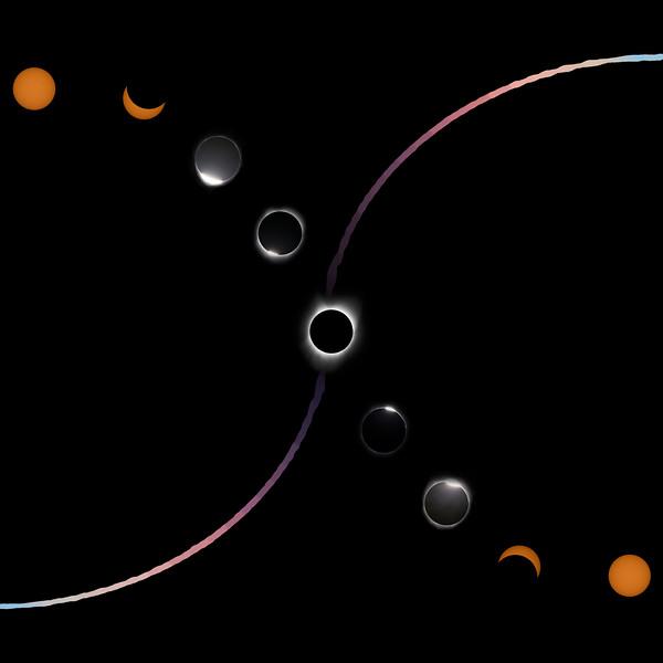 The Eclipse Curve