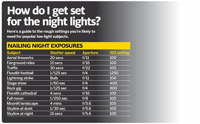 Night_photography_cheat_sheet