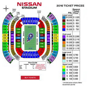 Nissan Stadium Pt1 Nashville Tennessee Bob Busser