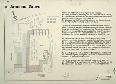 Grave - Arsenaal