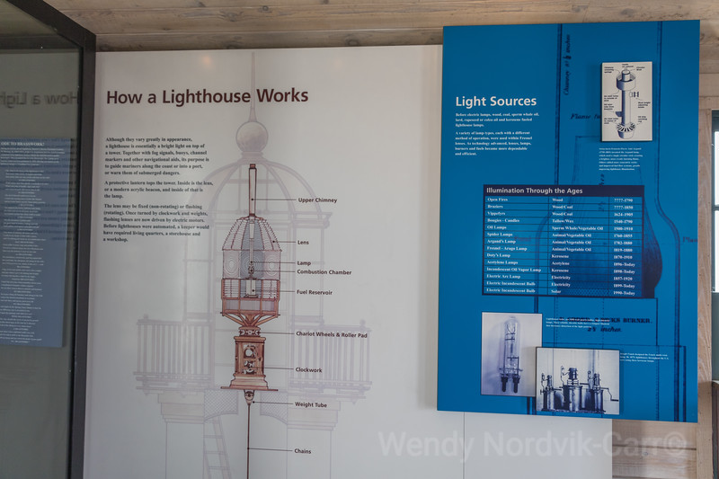 Historic Point Loma Lighthouse, Cabrillo National Monument informational sign