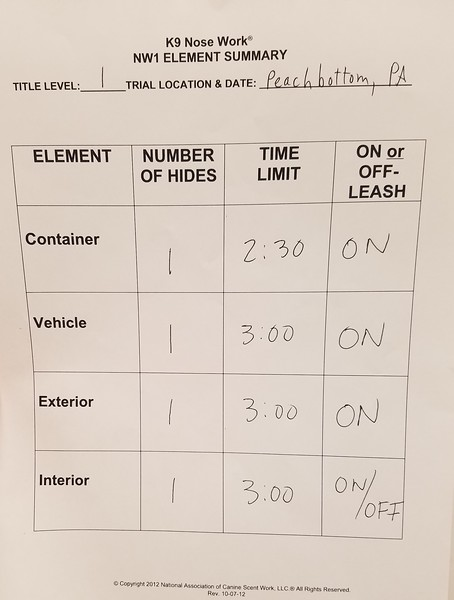 NW1 Trial Element Summary Sheet