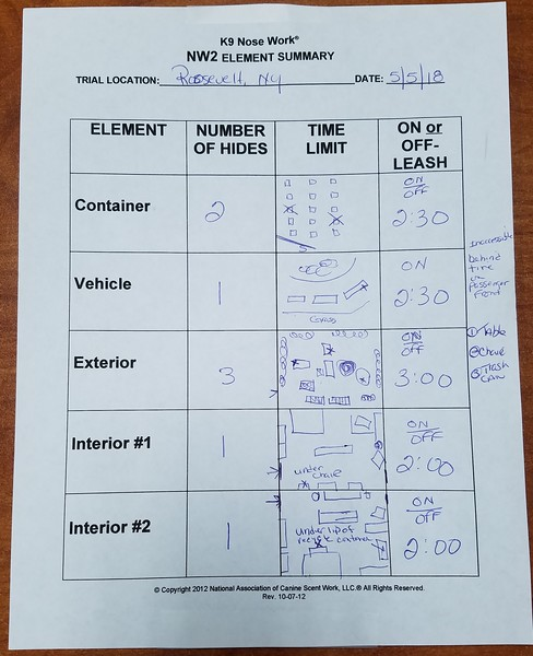 NW2 Trial Element Summary Sheet