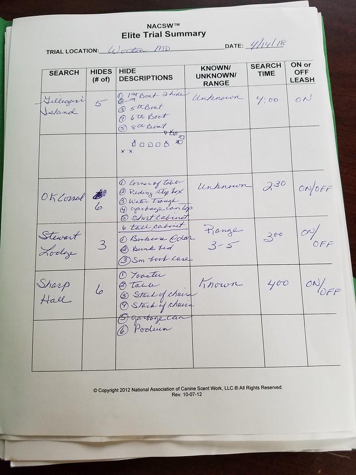 Elite Trial Element Summary Sheet