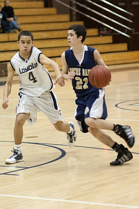ND Freshman Basketball Loyola-0122-1
