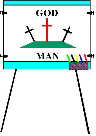 sketchboardGod_Man