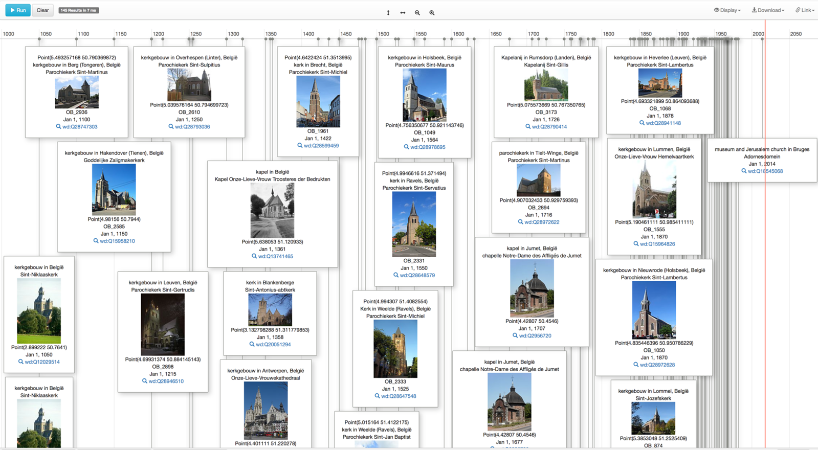 timeline of Belgian Churches