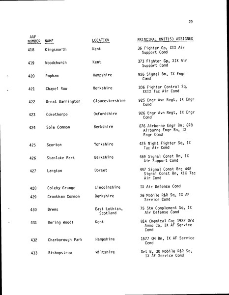 USAAF BASES IN THE UK_Page_33_Image_0001