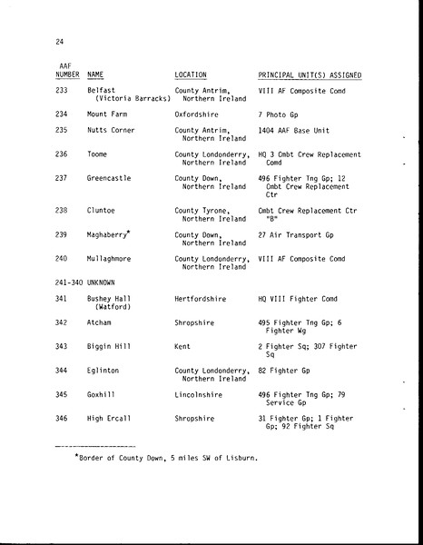 USAAF BASES IN THE UK_Page_28_Image_0001