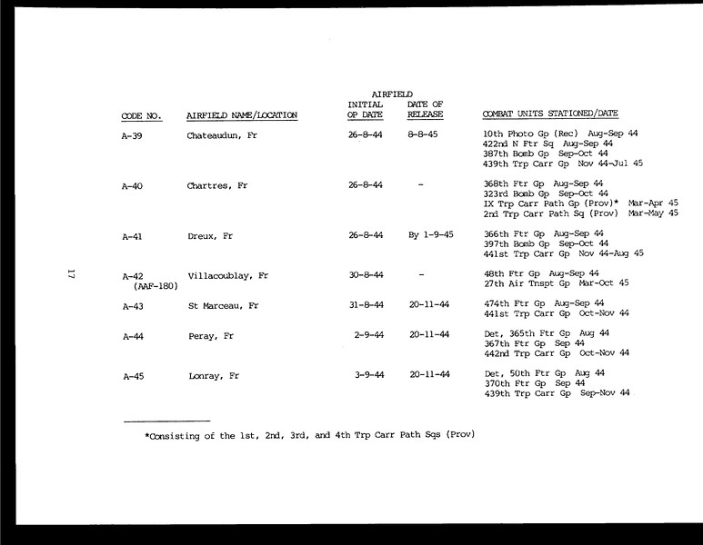 USAAF CONTINENTAL BASES_Page_20_Image_0001