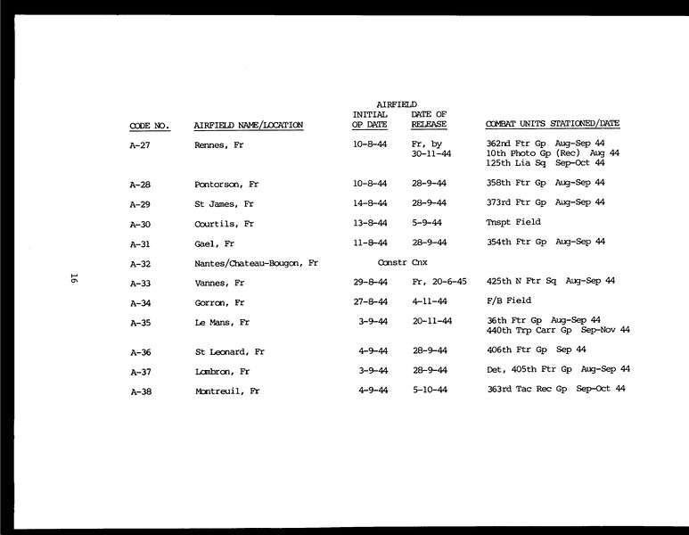USAAF CONTINENTAL BASES_Page_19_Image_0001