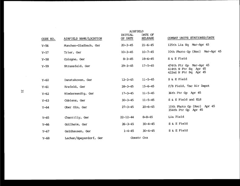 USAAF CONTINENTAL BASES_Page_34_Image_0001