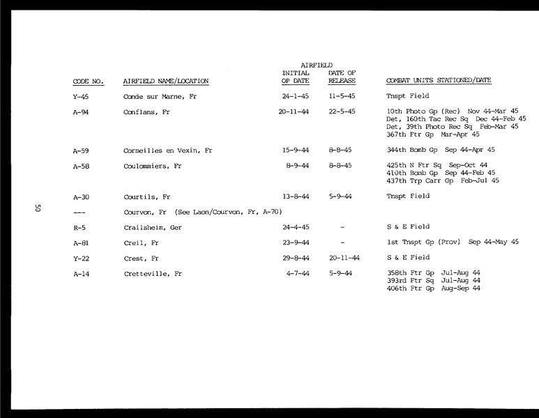 USAAF CONTINENTAL BASES_Page_53_Image_0001