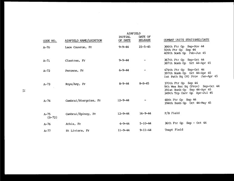 USAAF CONTINENTAL BASES_Page_24_Image_0001
