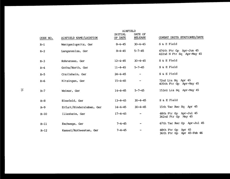 USAAF CONTINENTAL BASES_Page_38_Image_0001