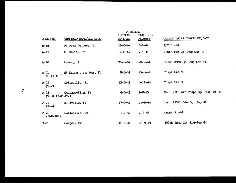 USAAF CONTINENTAL BASES_Page_18_Image_0001