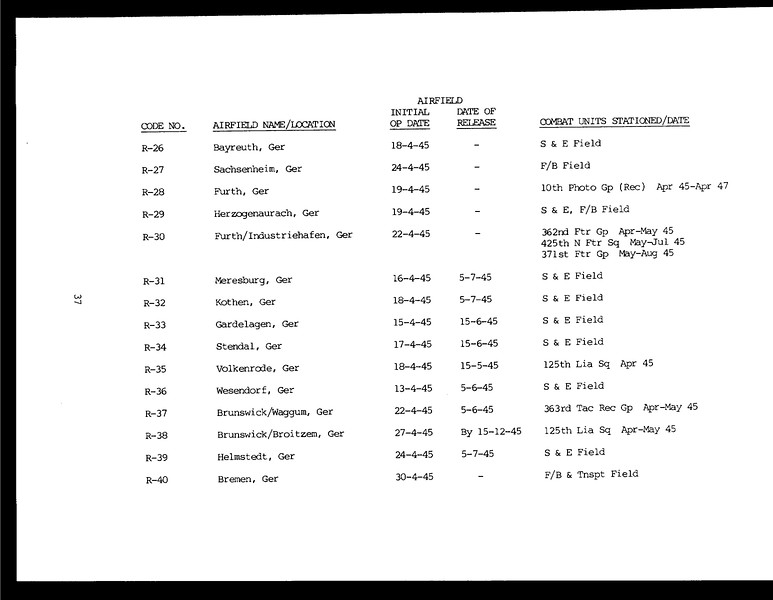 USAAF CONTINENTAL BASES_Page_40_Image_0001