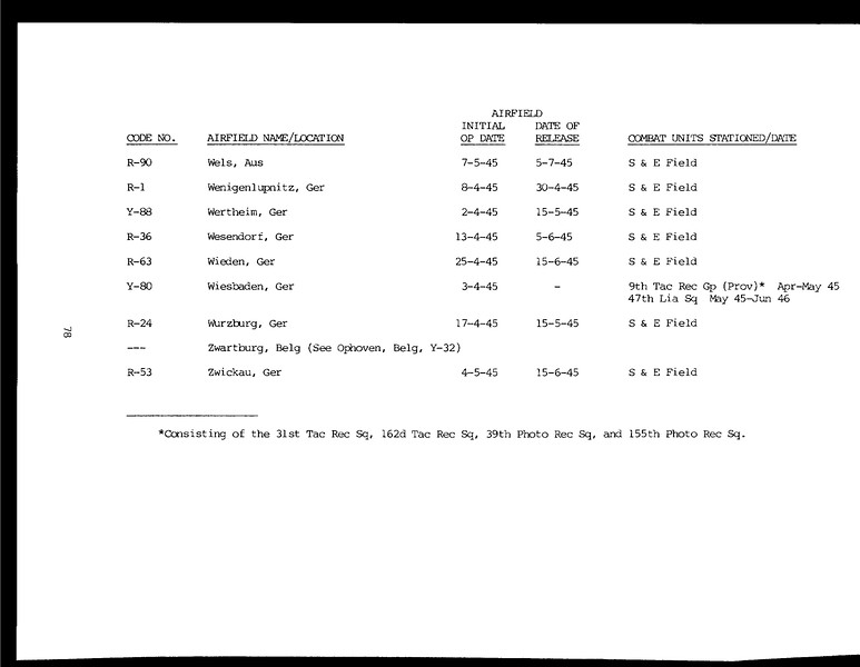 USAAF CONTINENTAL BASES_Page_81_Image_0001