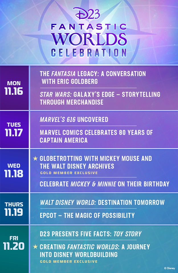 D23 Fantastic Worlds Celebration Event Line Up Banner