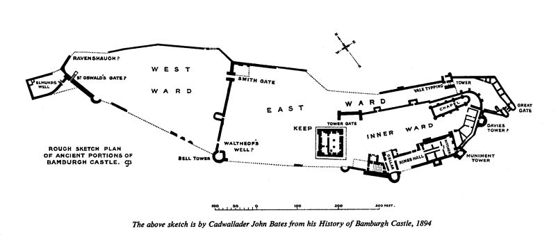 Bamburgh Castle ground plan from Northumbrian Castles, the Coast by Frank Graham.