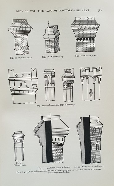 Industrial boiler chimney pot designs